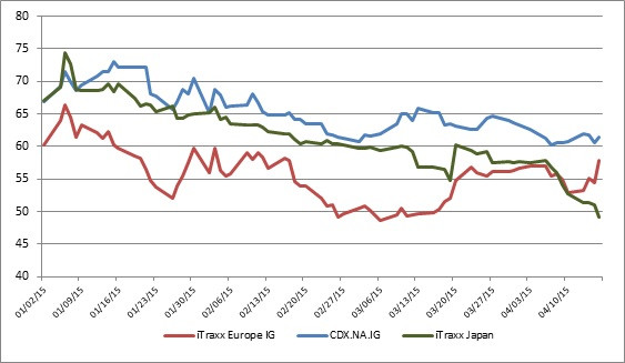 central bank dispersion trade.jpg
