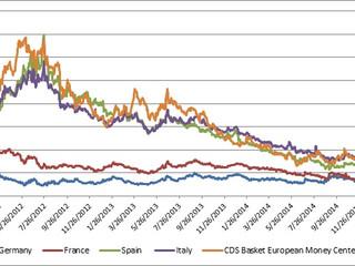 ECB Quantitative Easing is not Credit Easing