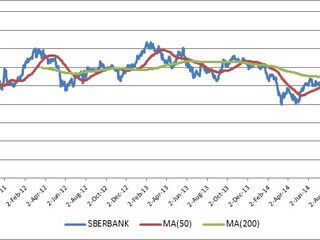 Sberbank and the Russian Mentality Seen Behind Enemy Lines