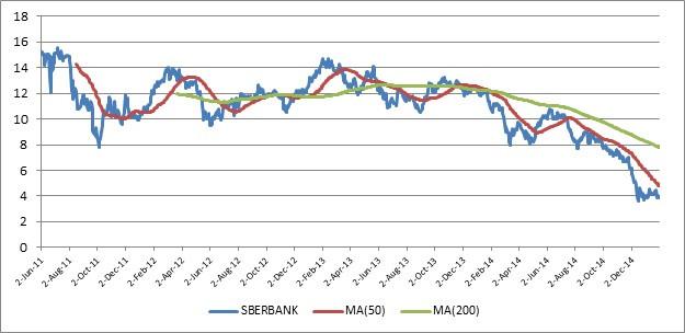 sberbank II.jpg