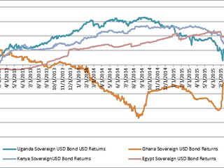 The Twilight of the BRICs and CTRL-C, CTRL-V Growth