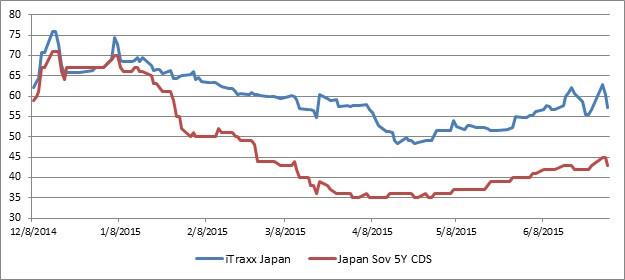 Yen carry 2.jpg