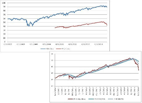 retail Bond ETFs.jpg