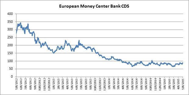 Europe TBTF Banks.jpg