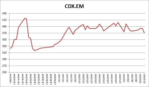 EM CDX.jpg