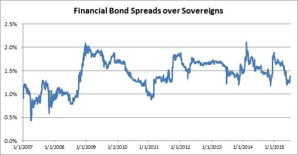 China Bonds and Stocks II.jpg