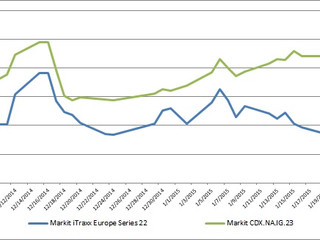 The Market Weighs Draghi's QE