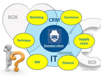 Data client, CRM : une histoire de ROI ou de ROK ?