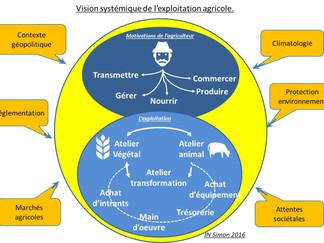 Approche client-agriculteur : la vision systémique de l'exploitation n'est plus une option pour la d