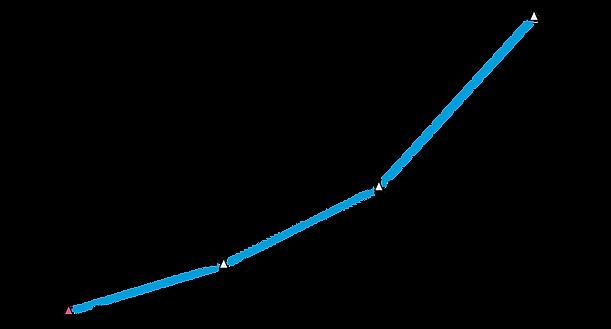 Diagram_beschriftet.png