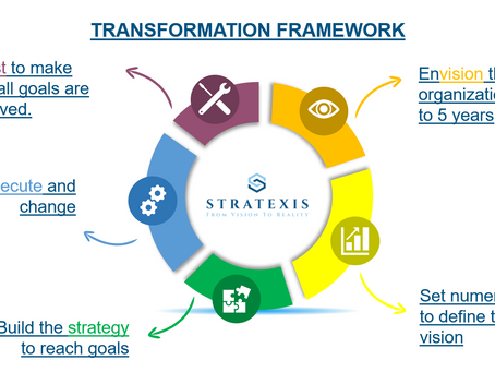Transformation: The standard framework