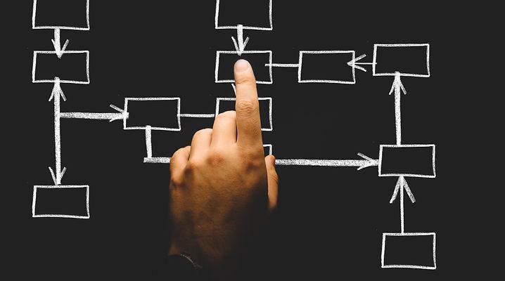 Organizational Design.jpg