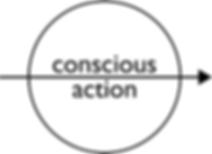 Conscious action logo