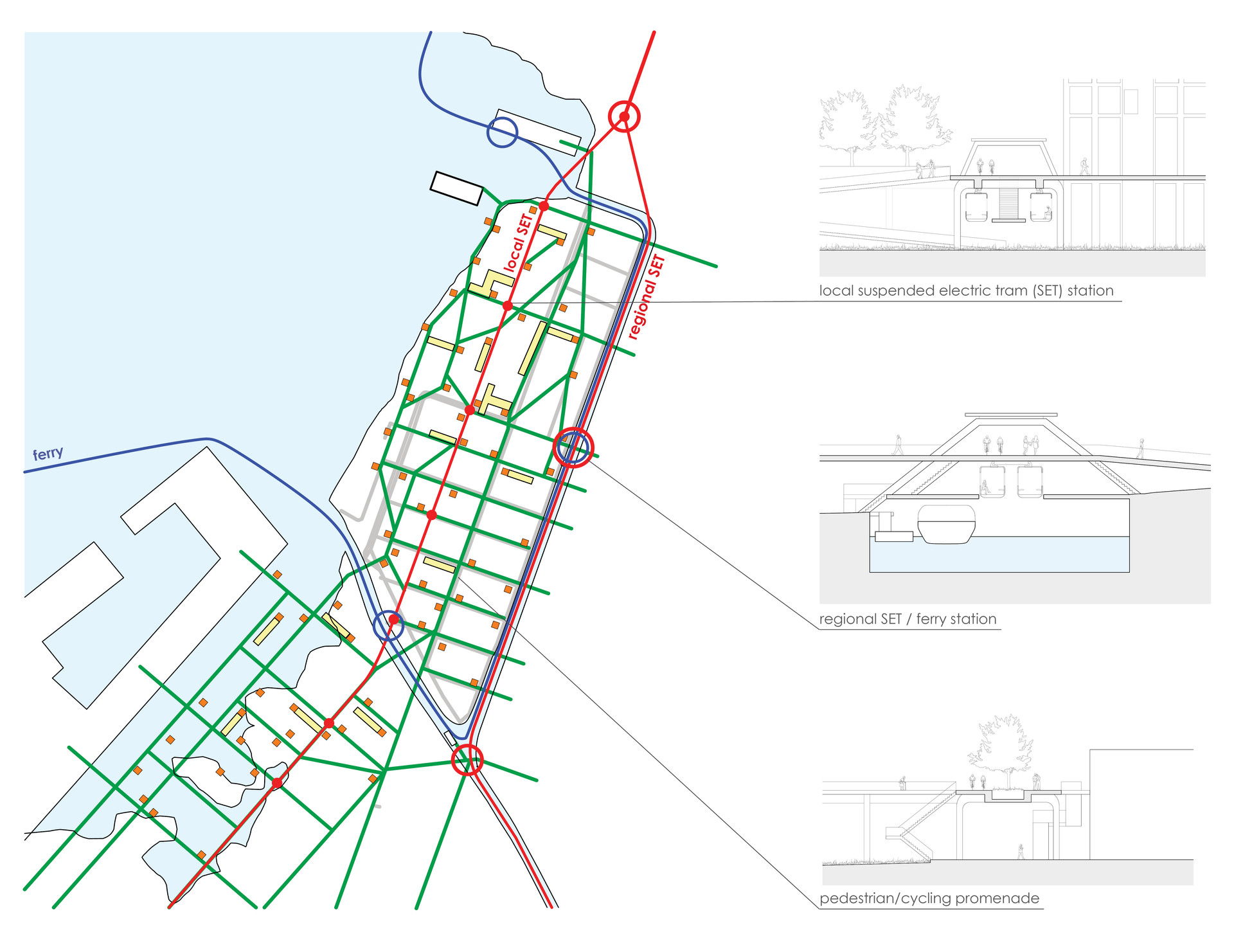 Green transport network phases out carbon-based streets: Suspended Electric Tramlines (SET) powered by photovoltaic canopies run over coastal wetlands and canals.