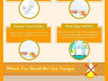 Vinegar as a Natural Cleaner by Guest Blogger Steve Conory of Behind the Shower.com
