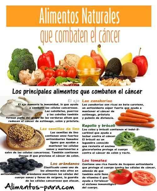 6-Alimentos-para-combatir-el-cáncer
