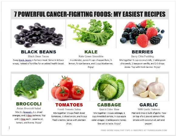 Cancer-Fighting-Foods-JPGSM1