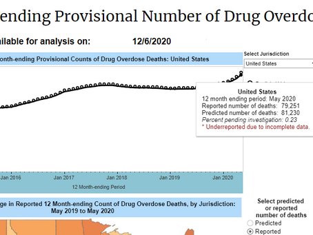 79,000 Overdose Deaths and Counting