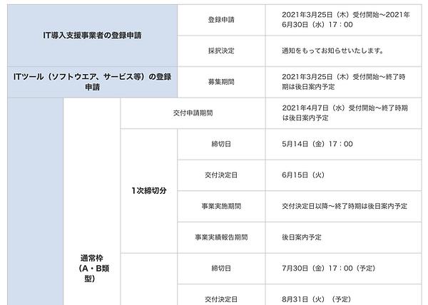 スクリーンショット 2021-07-04 14.42.46.png
