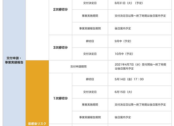 スクリーンショット 2021-07-04 14.43.09.png