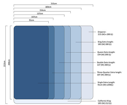 Bed sizes (extra large).jpg