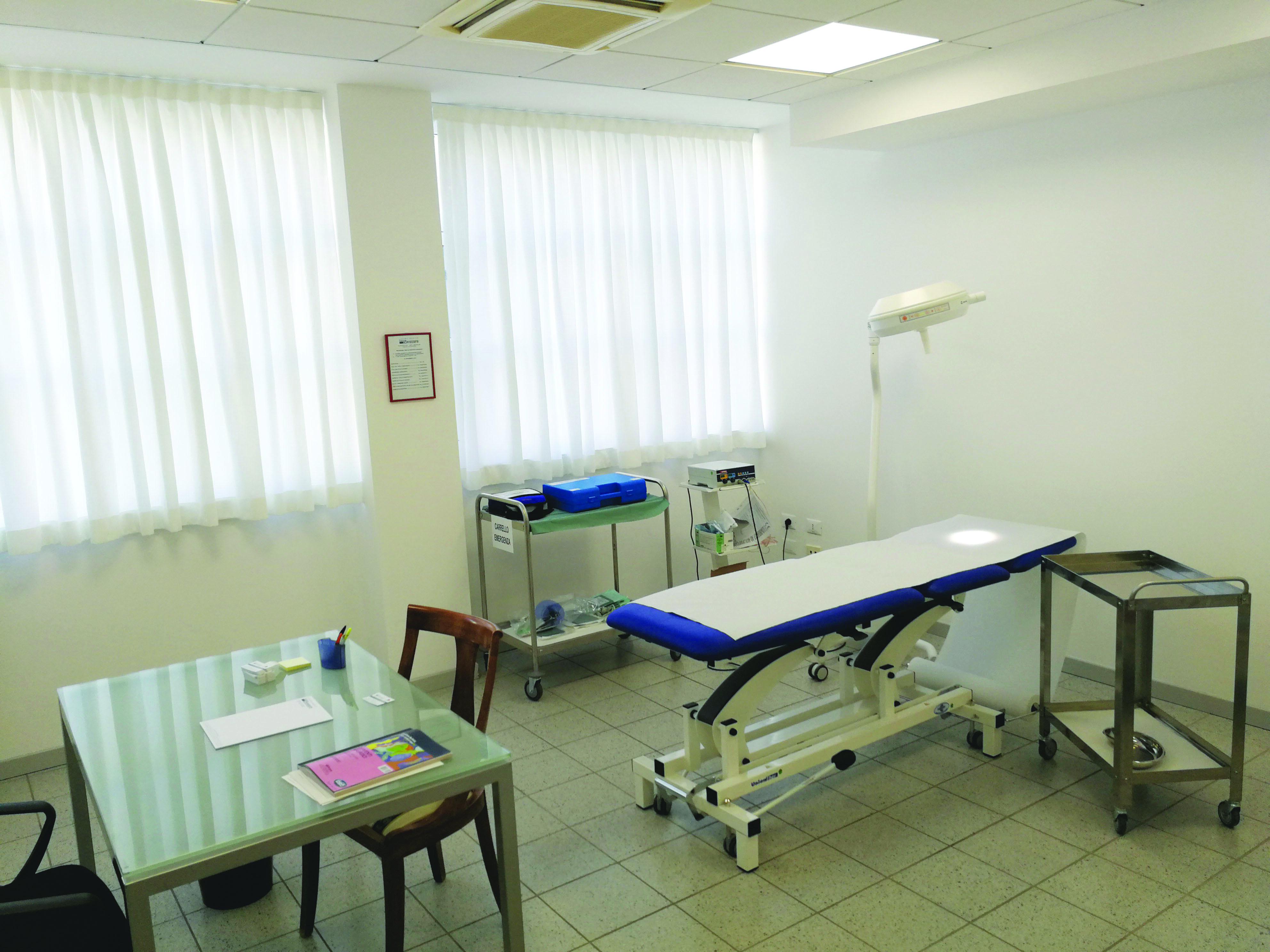 ambulatoiro chirugico