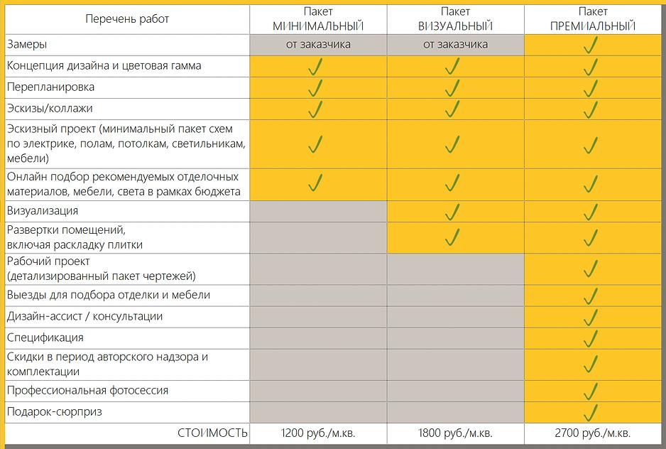 ценообразование-таблица2021.png