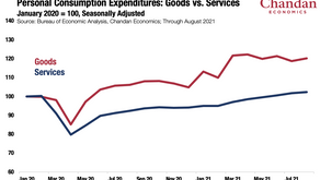 """The Only """"Good"""" News on Inflation"""