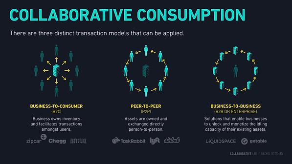 info consumo colaborativo.png