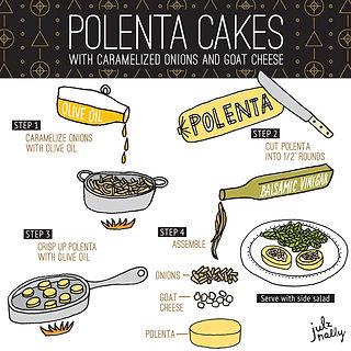 PolentaCakes.jpg