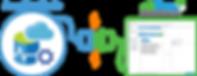 Azure Data Studio Application Integratio
