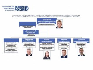 Проведены новые назначения в Подкомитете «Деловой России» по взаимодействию со страховым рынком