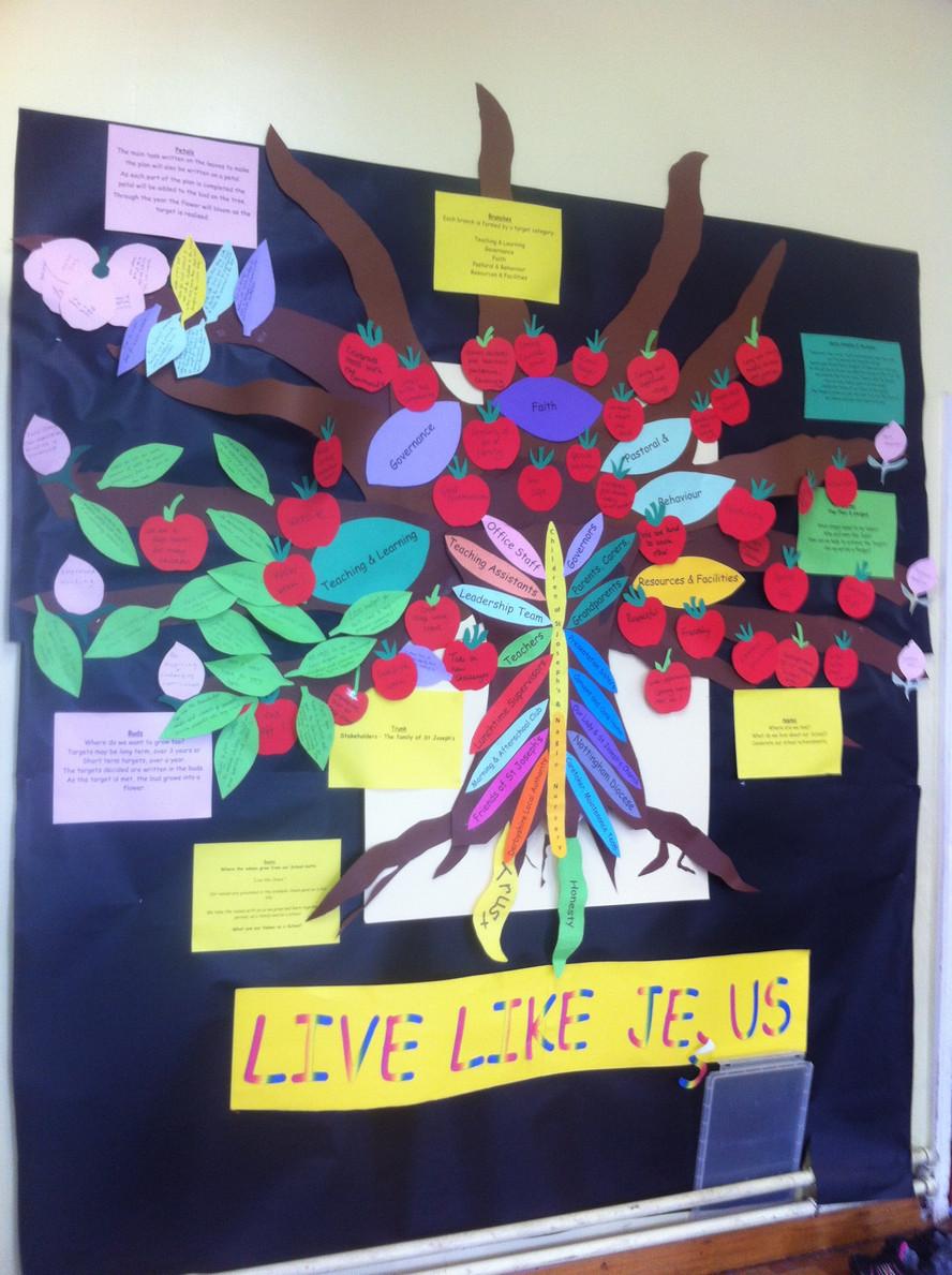 School Vision Tree