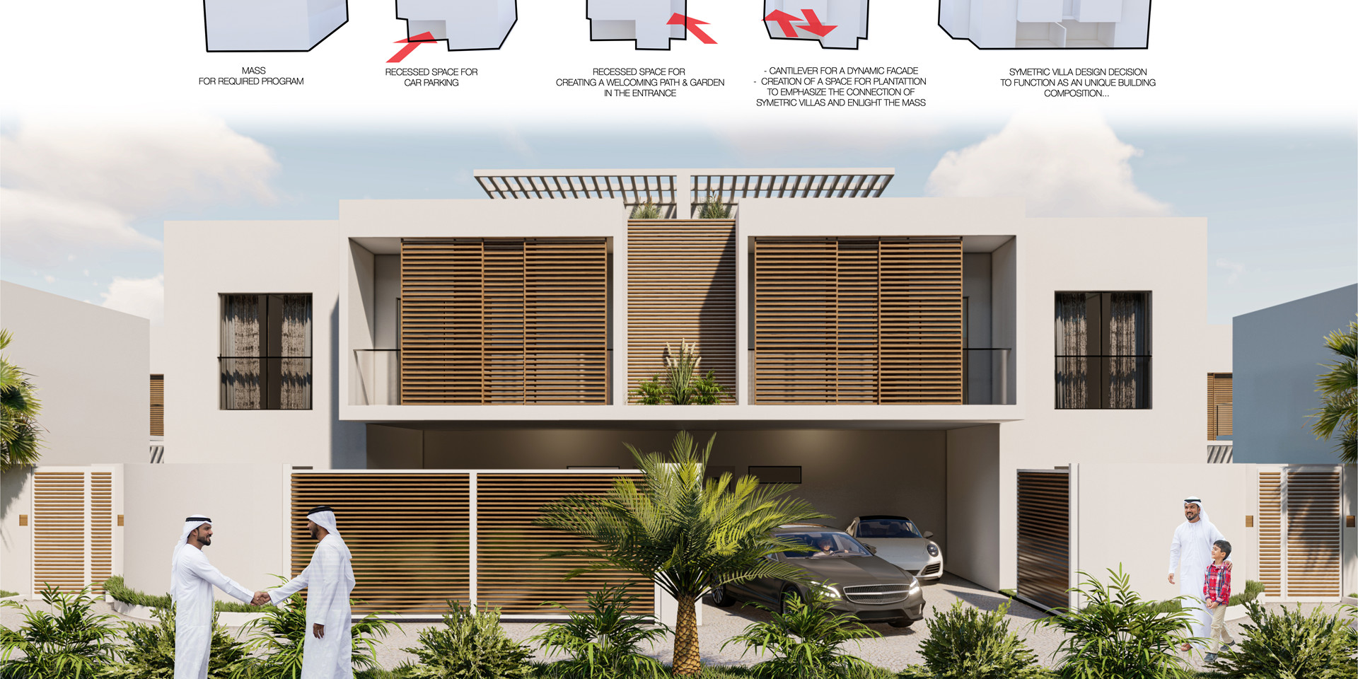 _B_ type villa diagram