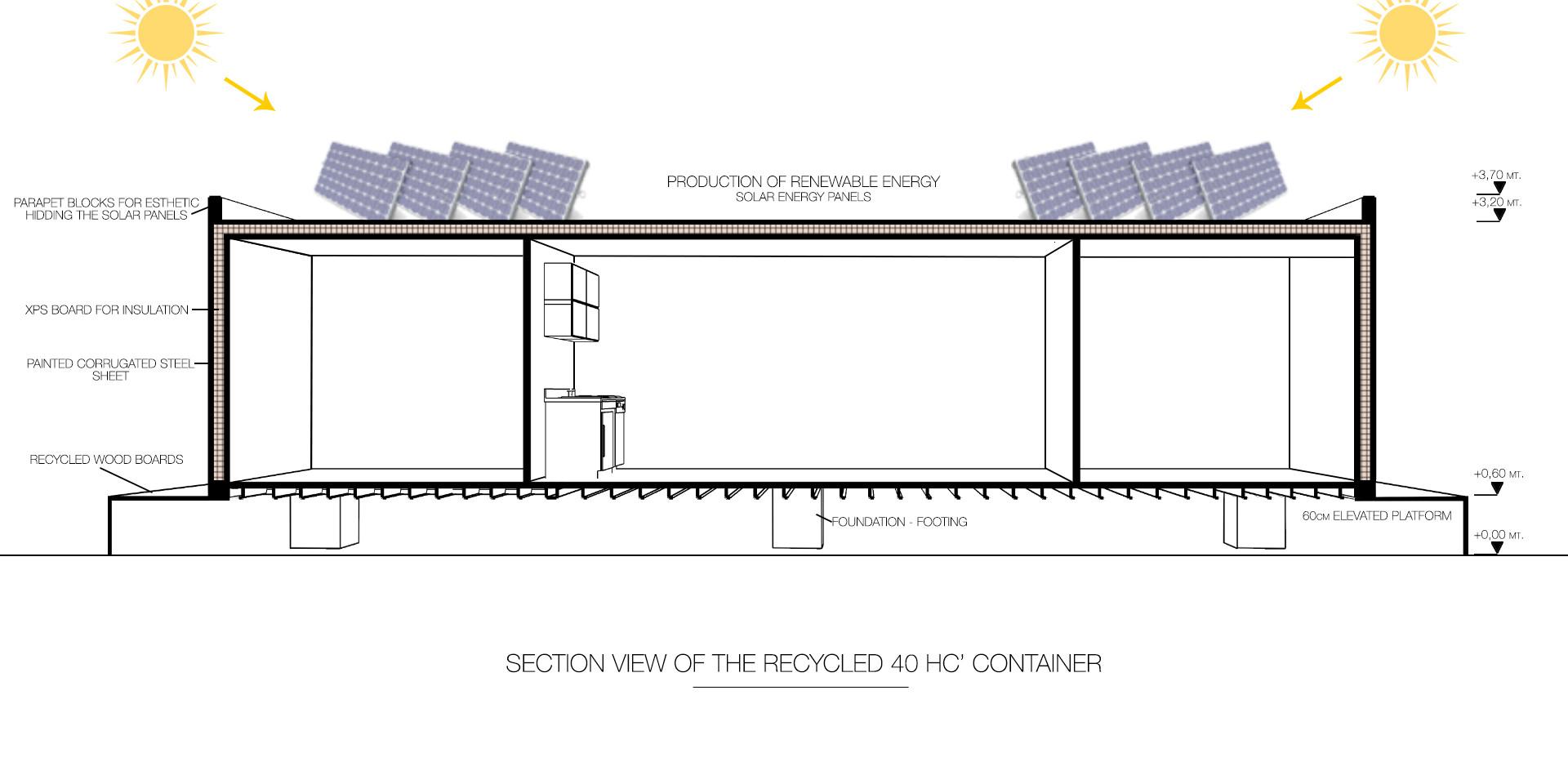 Diagram o2 house