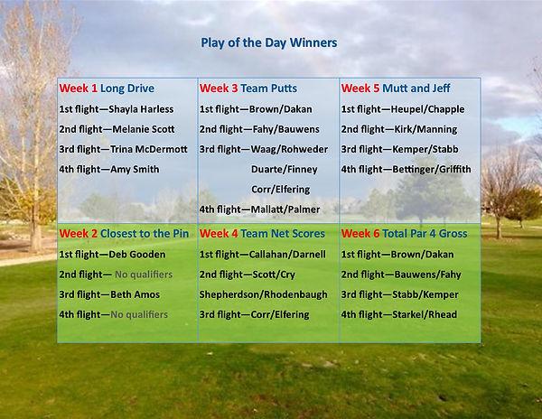 Play of the Day Winners061621.jpg