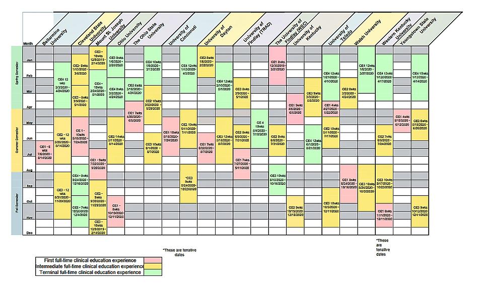 OK Consortium calendar 2020 FINAL xlsx -
