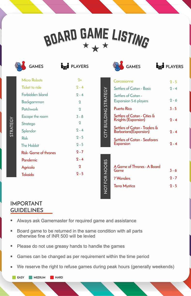 board game listing at unlocked ahmedabad