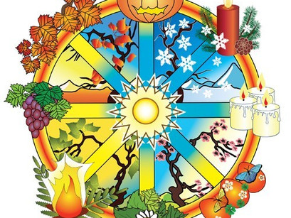 Law of Attraction Beltane Boost