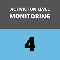 Activation Level_ Monitoring.png