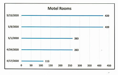 motel rooms - jpeg.jpg