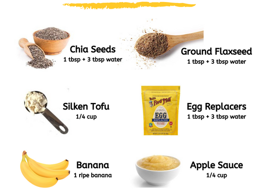 Egg Substitutes for Cooking & Baking