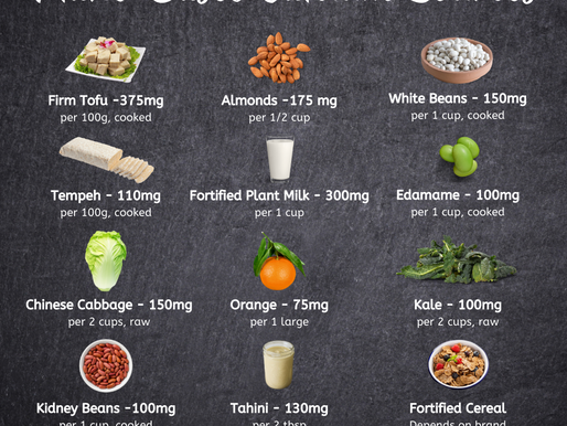 Plant-Based Calcium Sources Graphic
