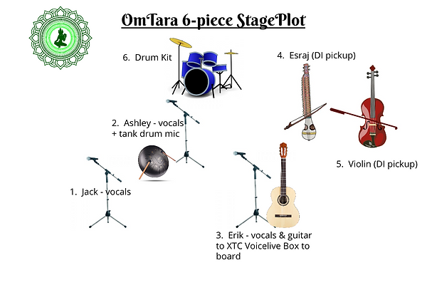 OmTara 6 Piece stage plot.png