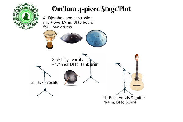 OMTARA STAGE PLOT-4-Piece.jpg