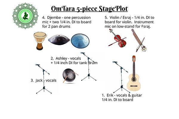 OMTARA STAGE PLOT-5-piece.jpg