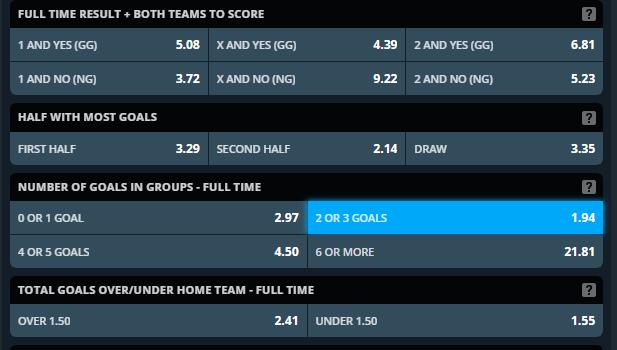 Grouped goals prediction odds - screenshot