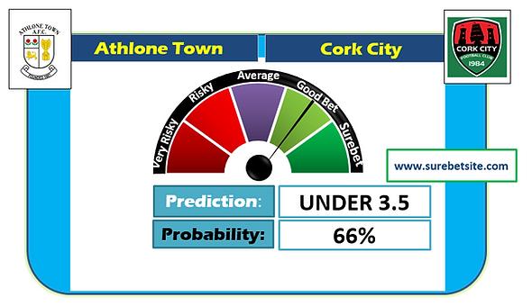 Athlone Town vs Cork City Prediction