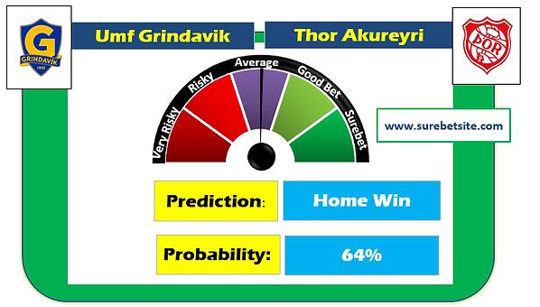 UMF GRINDAVIK vs THOR AKUREYRI GG SUREBET PREDICTION