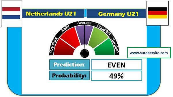 Netherlands U21 vs Germany U21 Prediction & Sure Odds